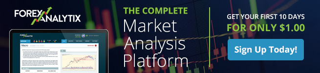 ForexAnalytix SignUp Offer
