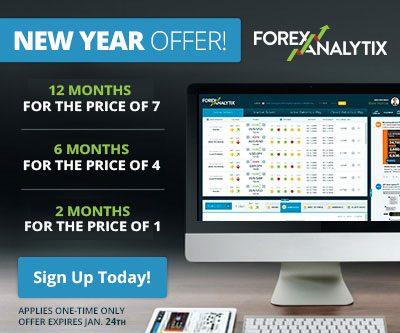 FX new year offer banner 400x333