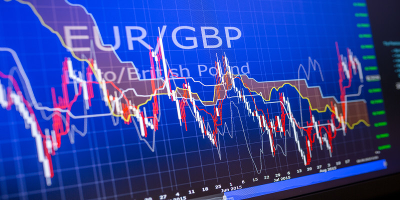 EURGBP 1 Scalled
